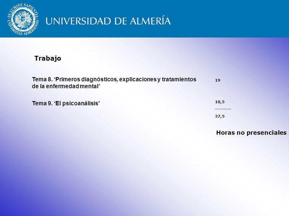Trabajo. Tema 8. 'Primeros diagnósticos, explicaciones y tratamientos de la enfermedad mental' 19.