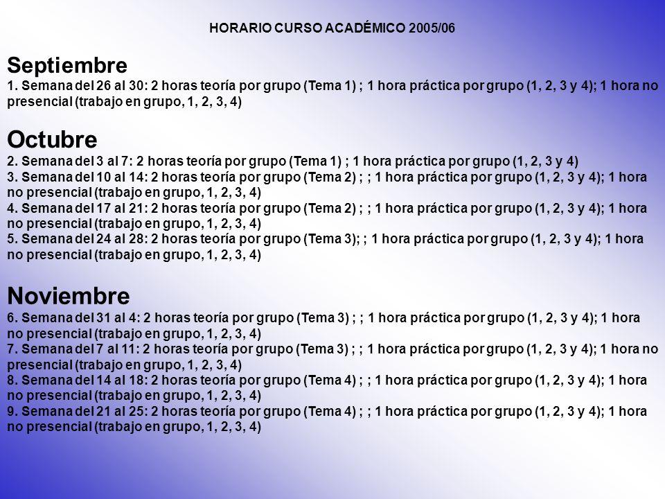 HORARIO CURSO ACADÉMICO 2005/06