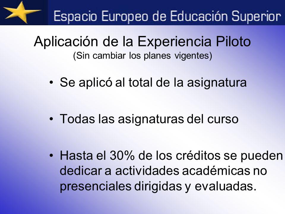 Aplicación de la Experiencia Piloto (Sin cambiar los planes vigentes)