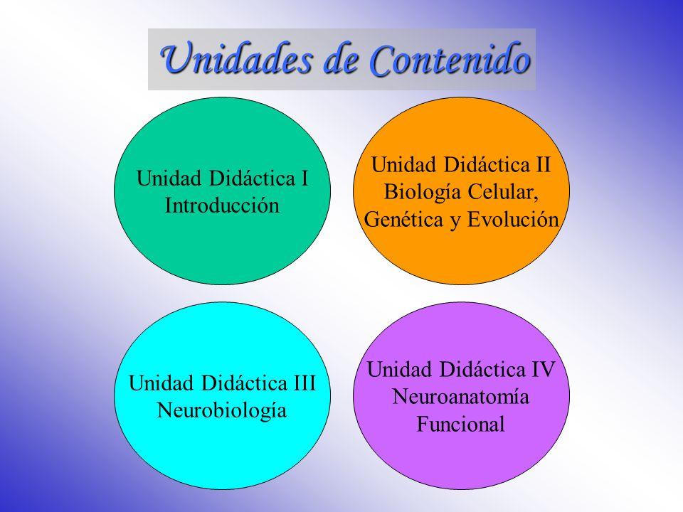 Unidades de Contenido Unidad Didáctica II Unidad Didáctica I