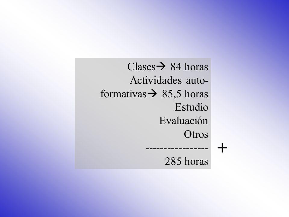 + Clases 84 horas Actividades auto-formativas 85,5 horas Estudio