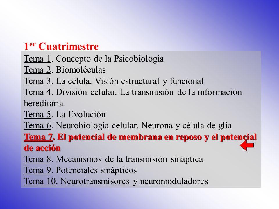 1er Cuatrimestre Tema 1. Concepto de la Psicobiología