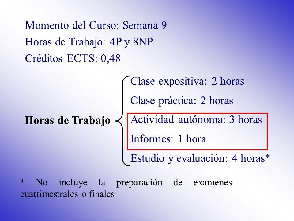 Momento del Curso: Semana 9 Horas de Trabajo: 4P y 8NP