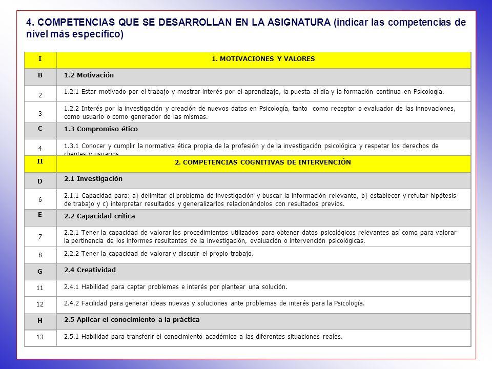 4. COMPETENCIAS QUE SE DESARROLLAN EN LA ASIGNATURA (indicar las competencias de nivel más específico)