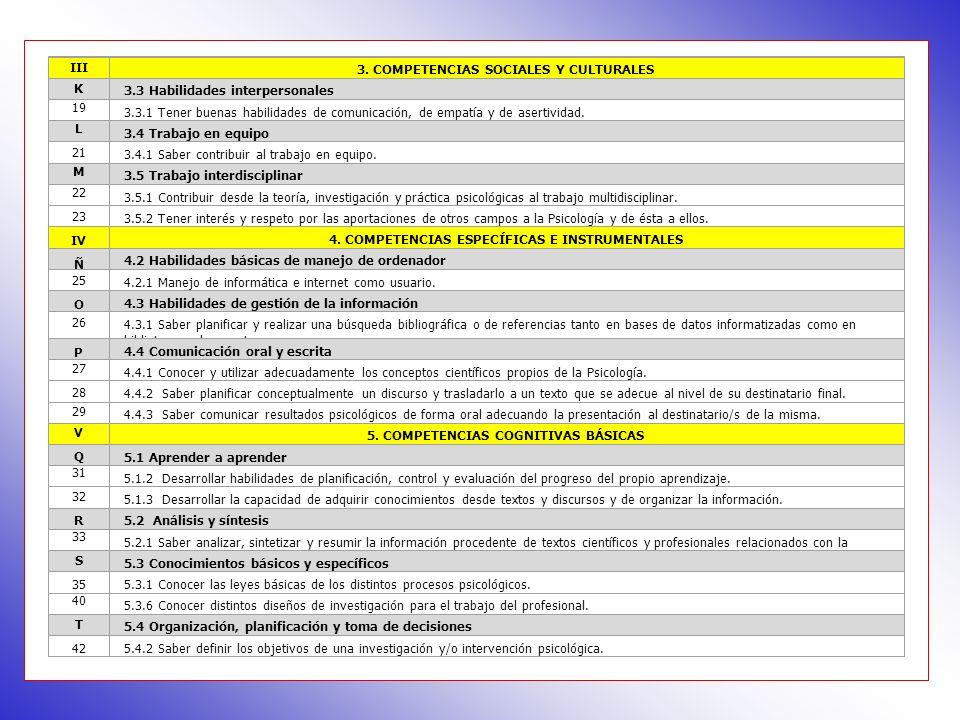 3. COMPETENCIAS SOCIALES Y CULTURALES