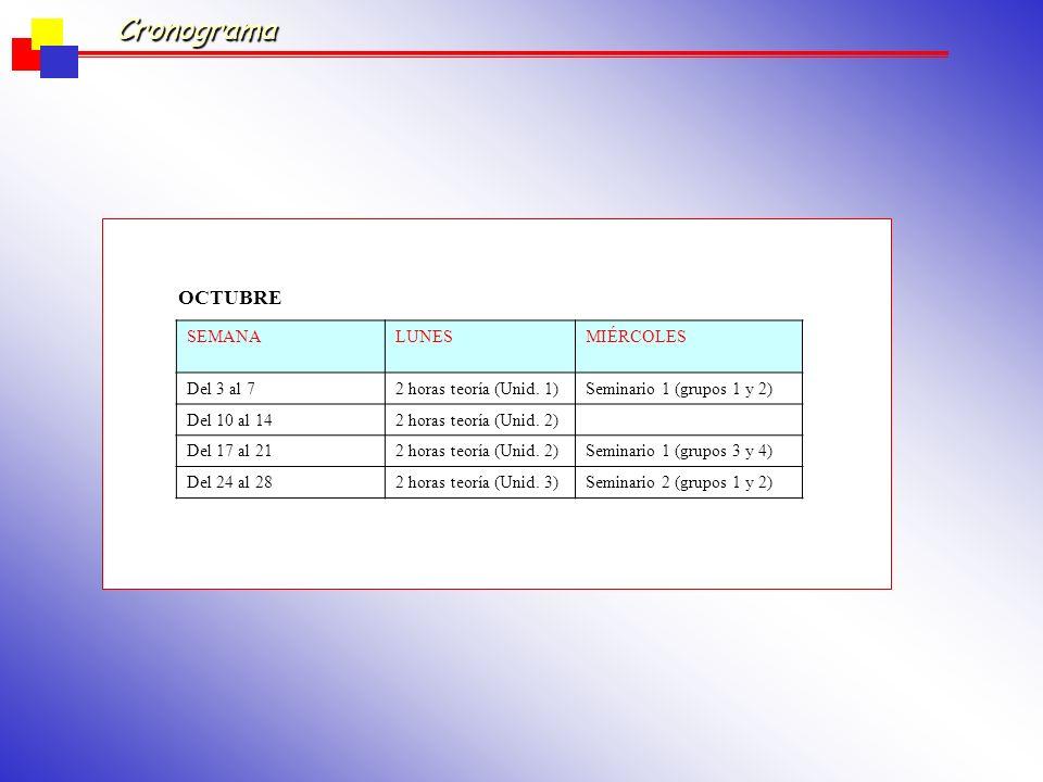 Cronograma OCTUBRE SEMANA LUNES MIÉRCOLES Del 3 al 7
