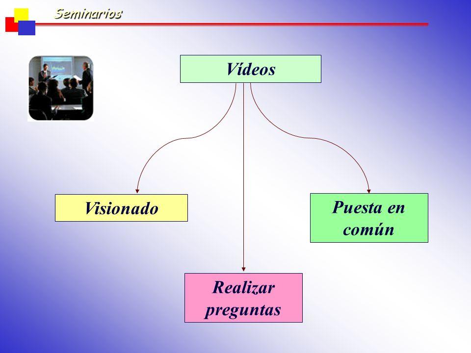 Vídeos Visionado Puesta en común Realizar preguntas