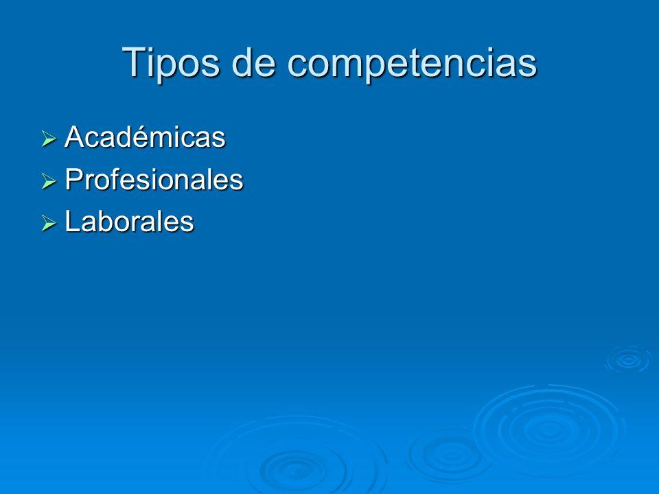 Tipos de competencias Académicas Profesionales Laborales