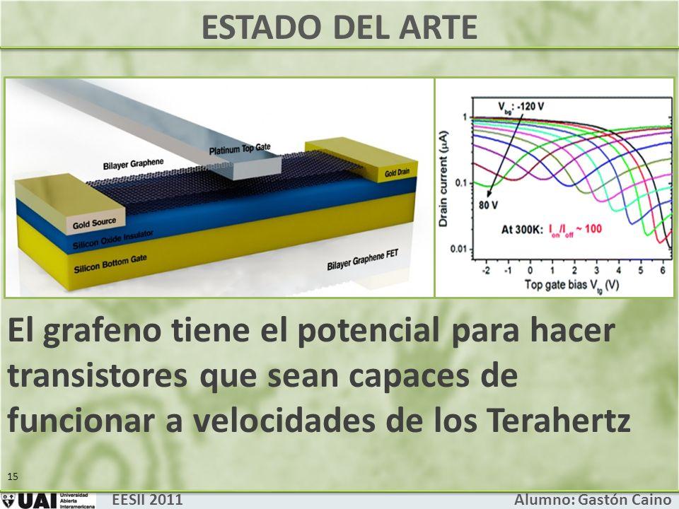 ESTADO DEL ARTE El grafeno tiene el potencial para hacer transistores que sean capaces de funcionar a velocidades de los Terahertz.