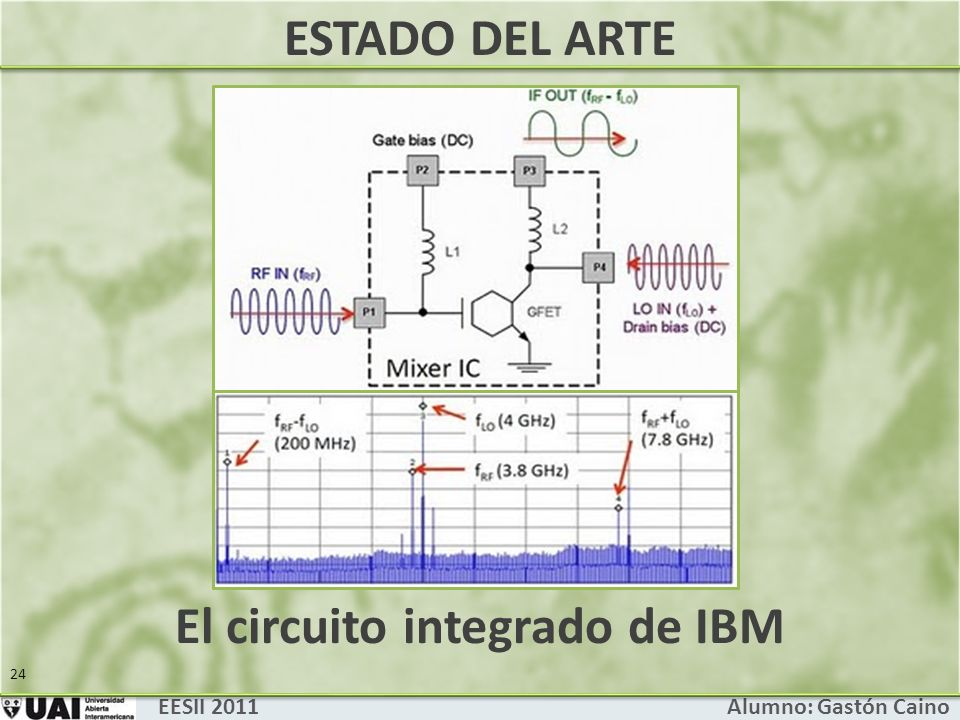 El circuito integrado de IBM