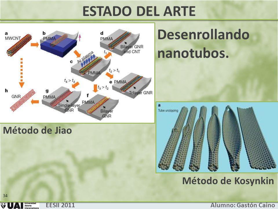 Desenrollando nanotubos.