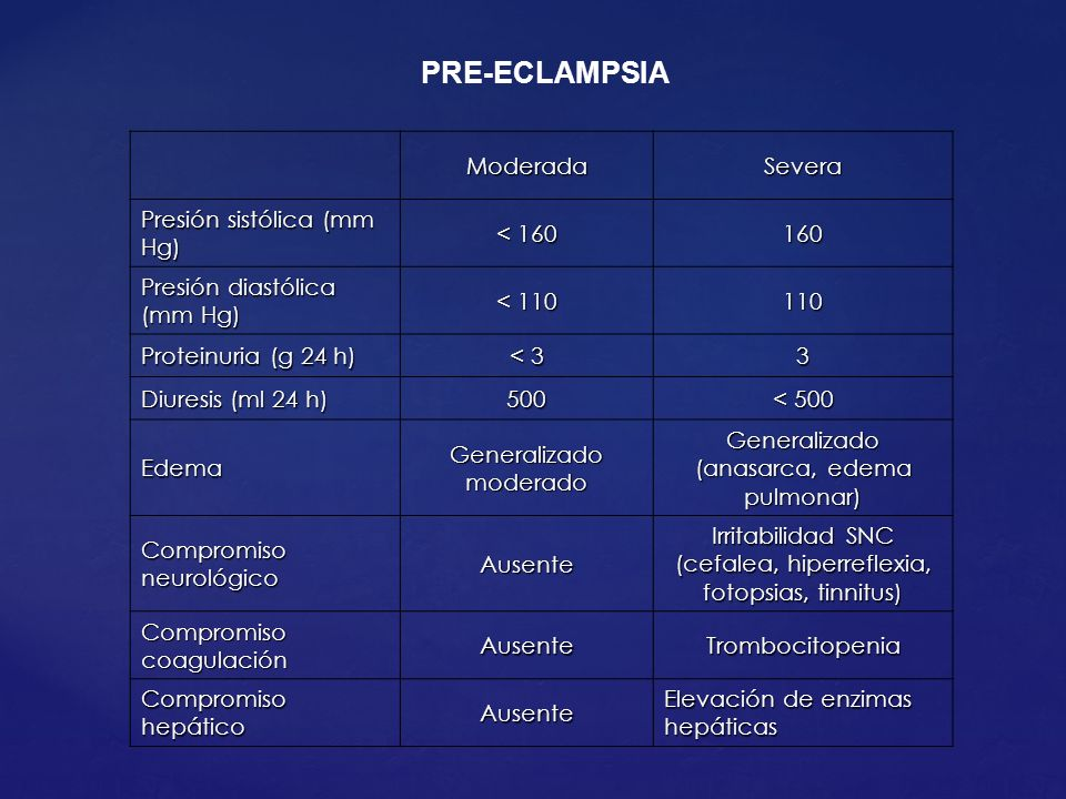 PRE-ECLAMPSIA Moderada Severa Presión sistólica (mm Hg) < 160 160