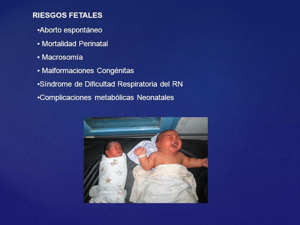 RIESGOS FETALES Aborto espontáneo. Mortalidad Perinatal. Macrosomía. Malformaciones Congénitas. Síndrome de Dificultad Respiratoria del RN.