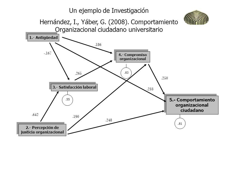 2.- Percepción de justicia organizacional 3.- Satisfacción laboral