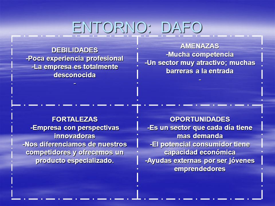 ENTORNO: DAFO DEBILIDADES -Poca experiencia profesional