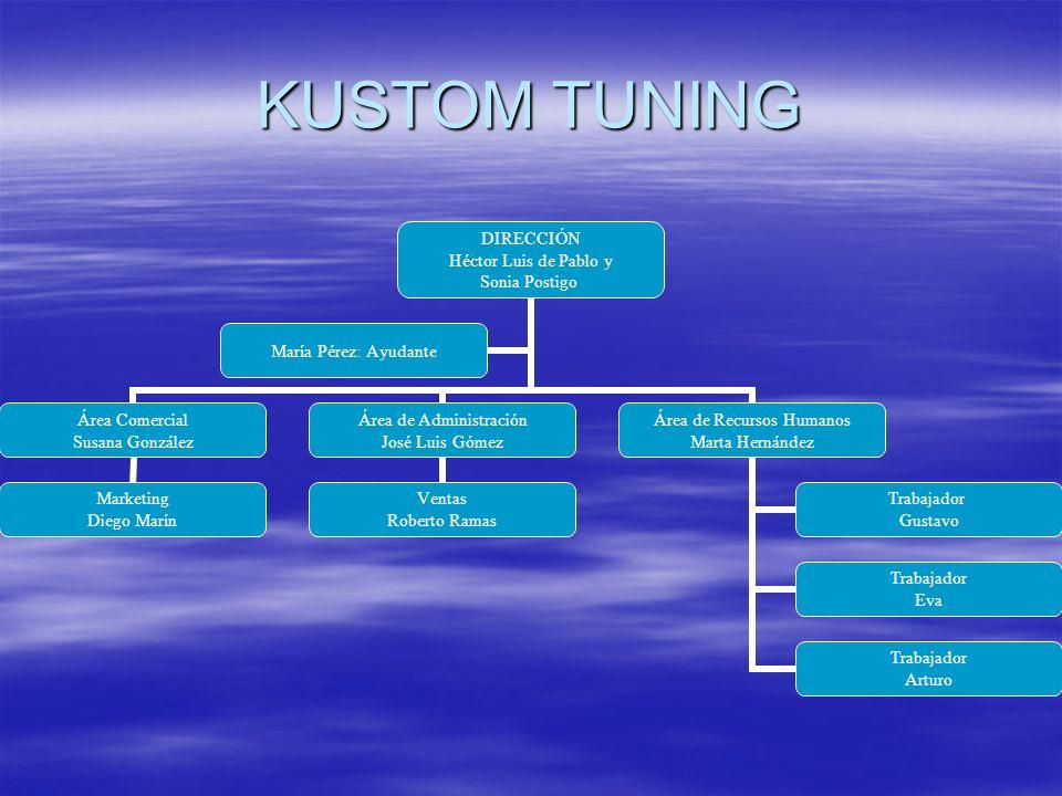 KUSTOM TUNING