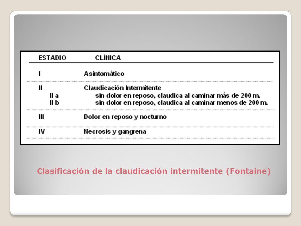 Clasificación de la claudicación intermitente (Fontaine)