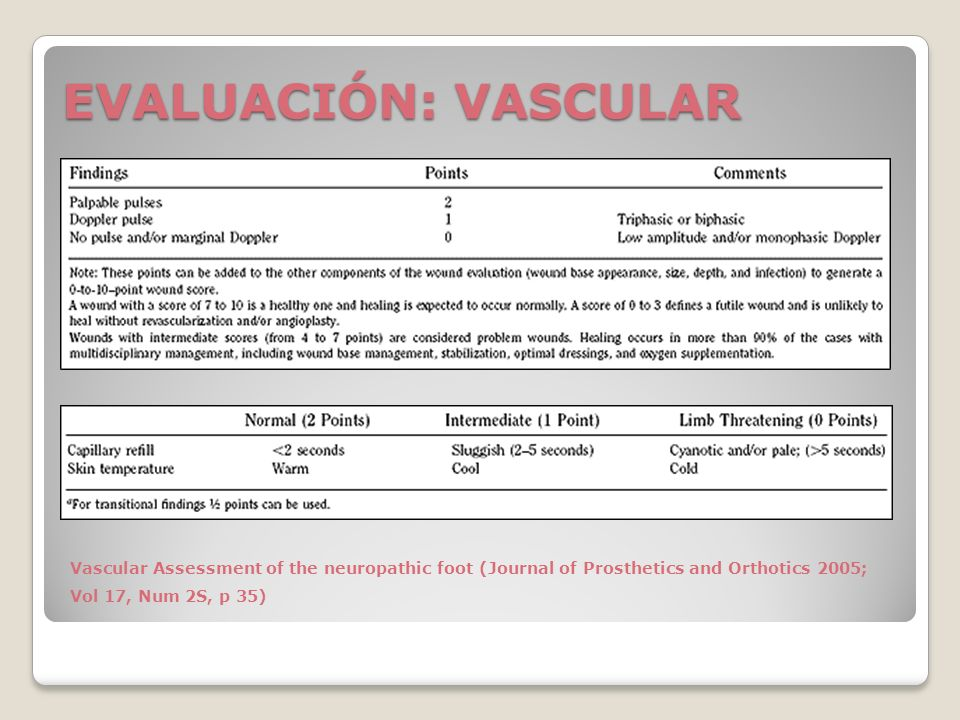 EVALUACIÓN: VASCULAR Vascular Assessment of the neuropathic foot (Journal of Prosthetics and Orthotics 2005; Vol 17, Num 2S, p 35)