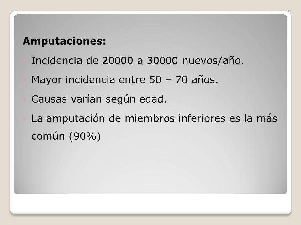Amputaciones: Incidencia de 20000 a 30000 nuevos/año. Mayor incidencia entre 50 – 70 años. Causas varían según edad.