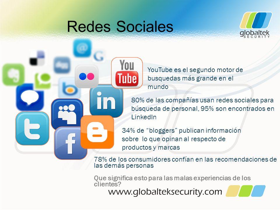 Redes Sociales YouTube es el segundo motor de busquedas más grande en el mundo.