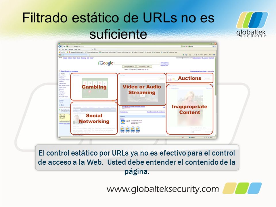 Filtrado estático de URLs no es suficiente