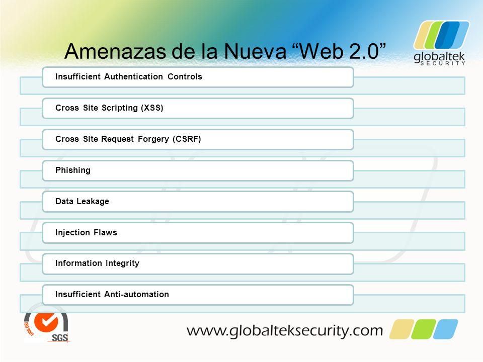 Amenazas de la Nueva Web 2.0