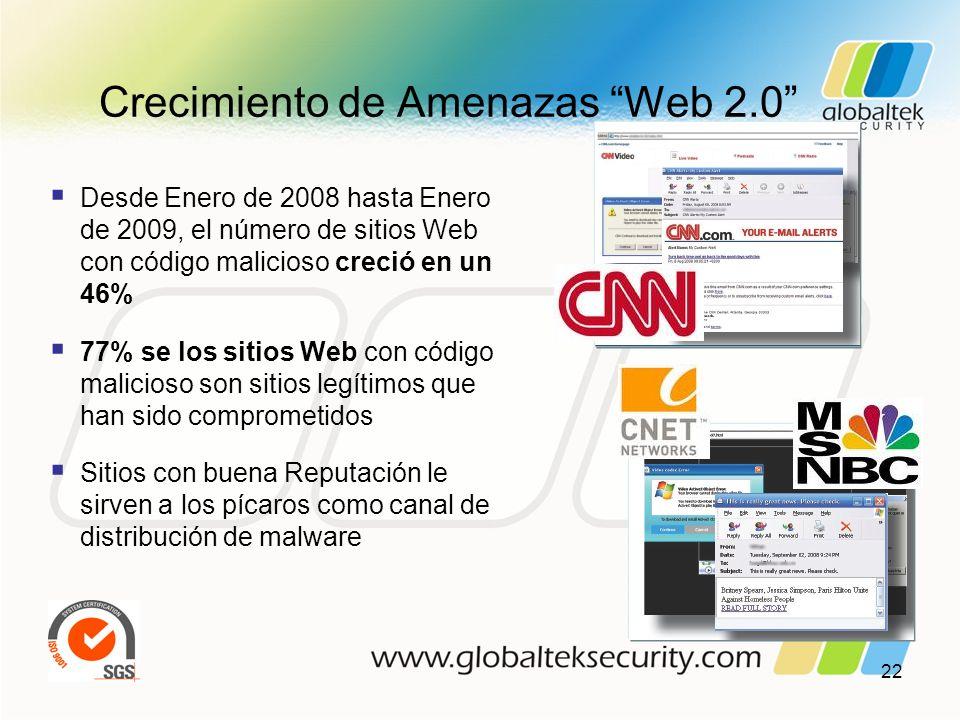 Crecimiento de Amenazas Web 2.0