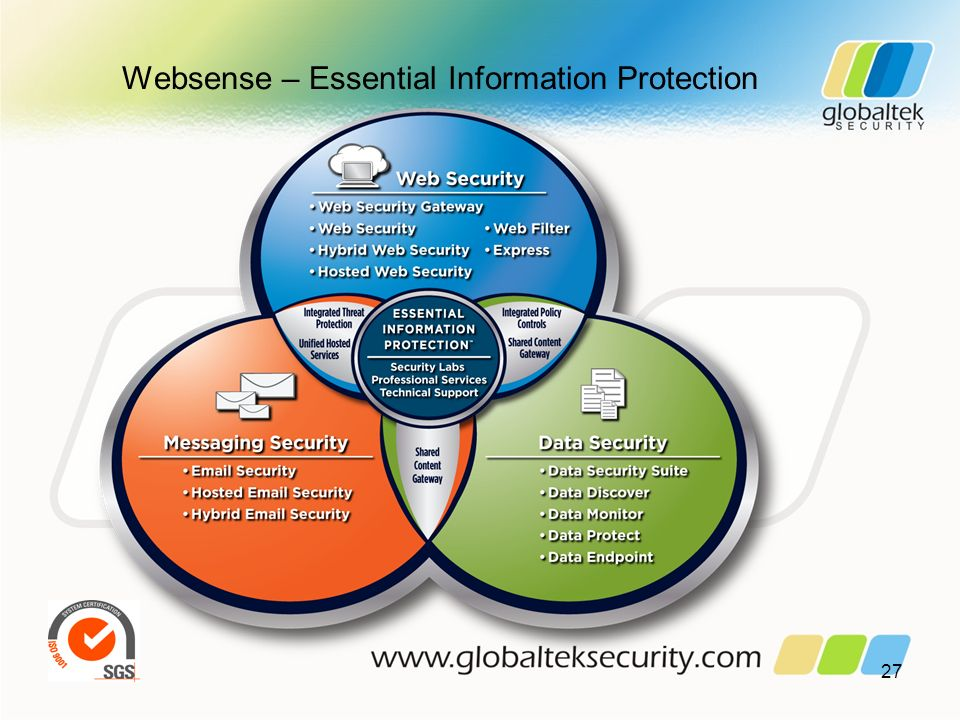 Websense – Essential Information Protection