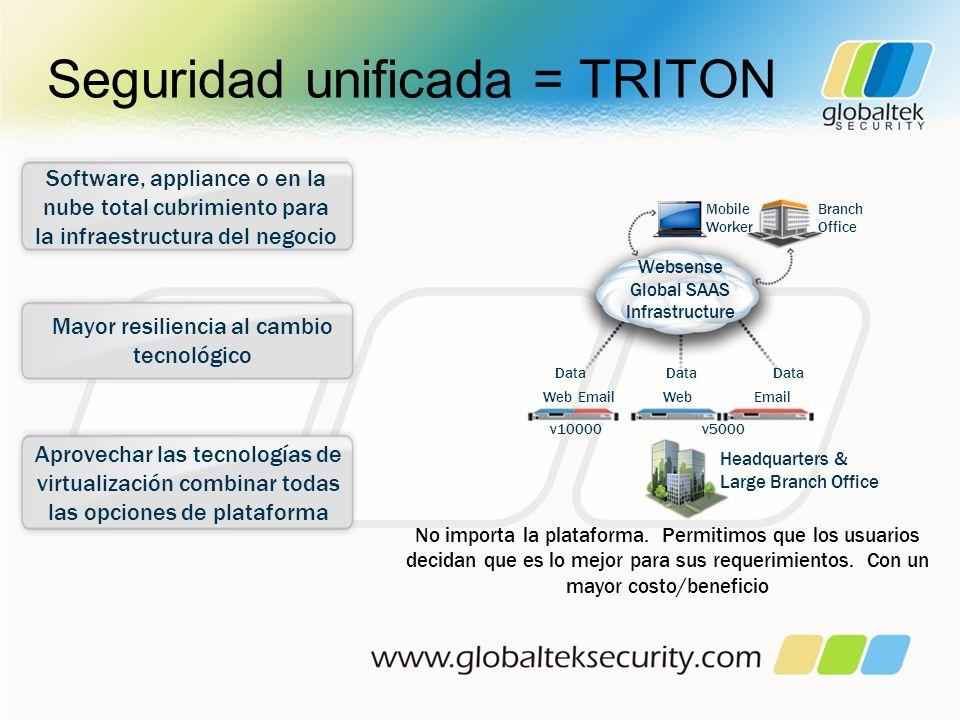 Seguridad unificada = TRITON
