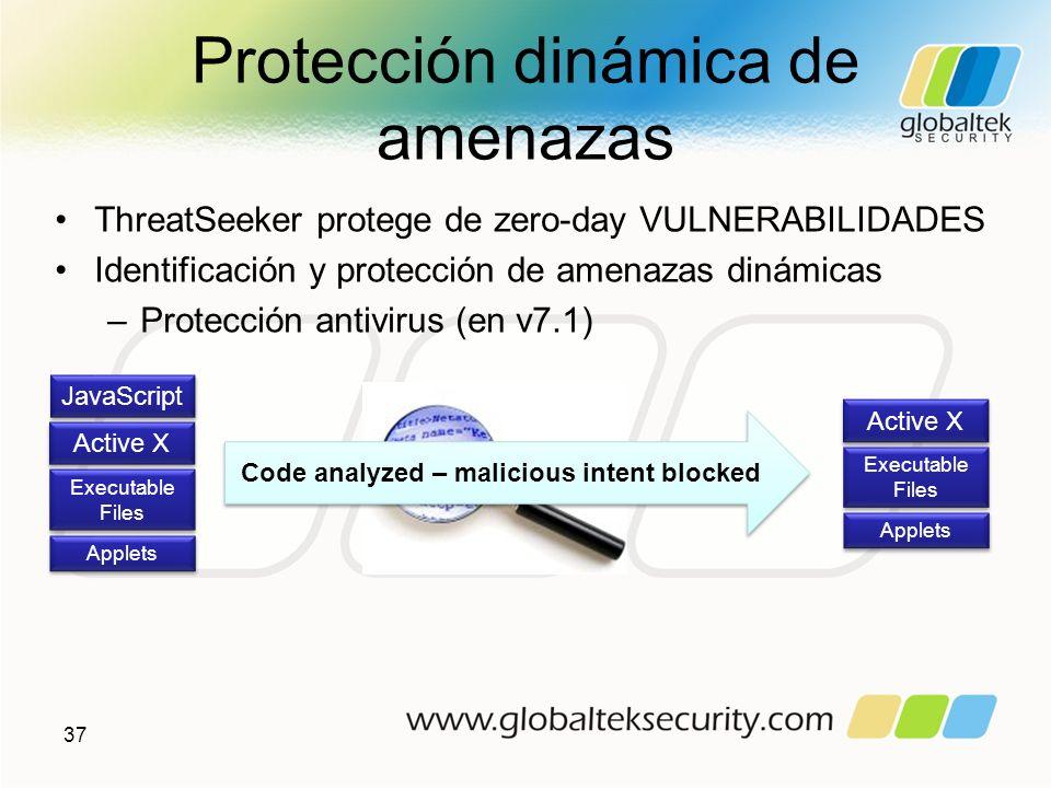 Protección dinámica de amenazas