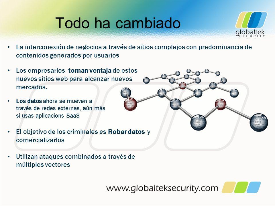 Todo ha cambiado La interconexión de negocios a través de sitios complejos con predominancia de contenidos generados por usuarios.