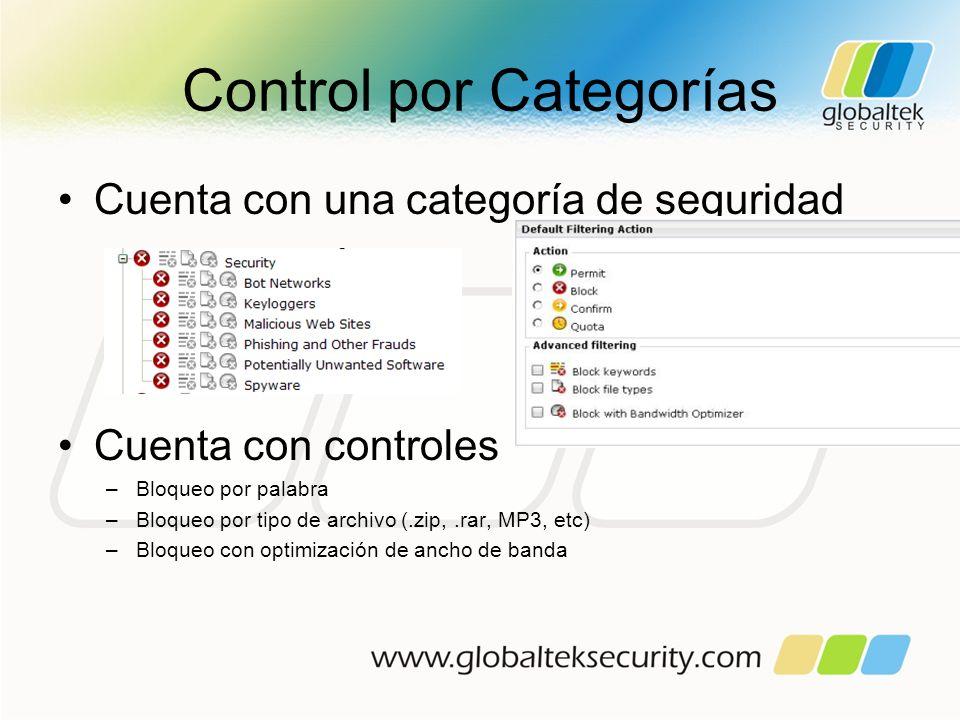 Control por Categorías