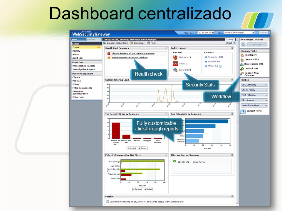 Dashboard centralizado