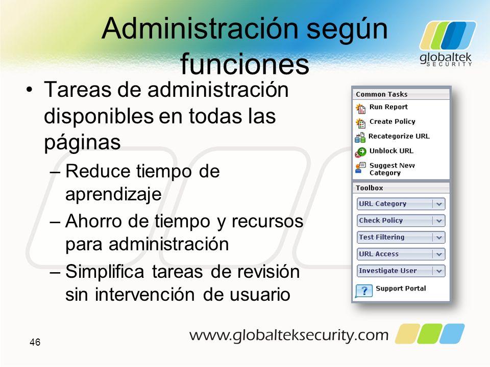 Administración según funciones