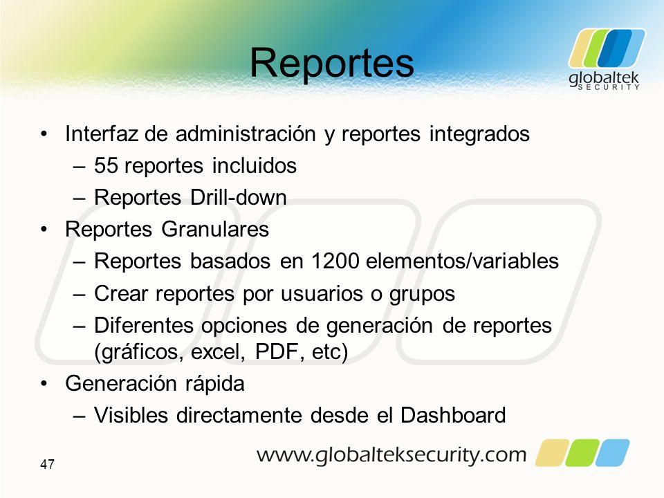 Reportes Interfaz de administración y reportes integrados