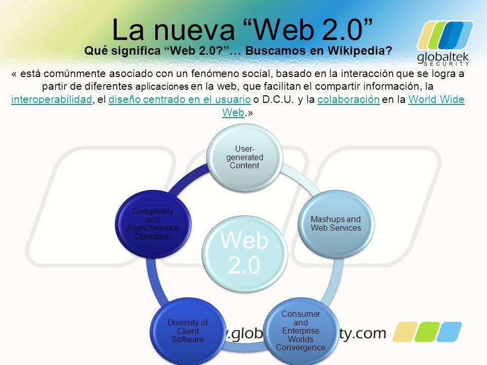 Qué significa Web 2.0 … Buscamos en Wikipedia
