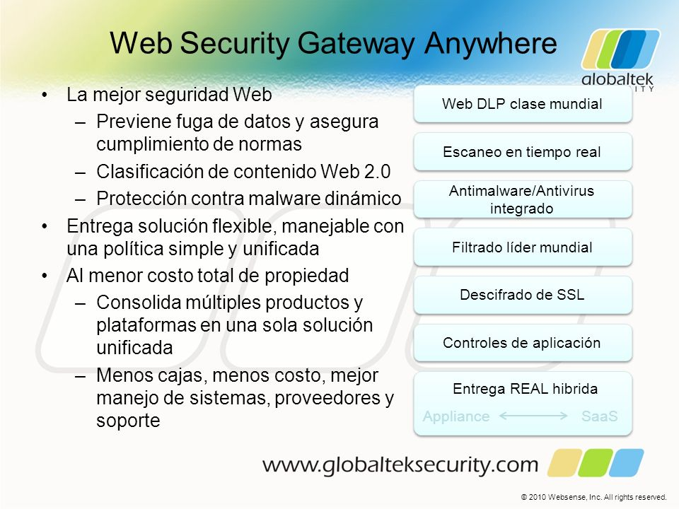 Web Security Gateway Anywhere