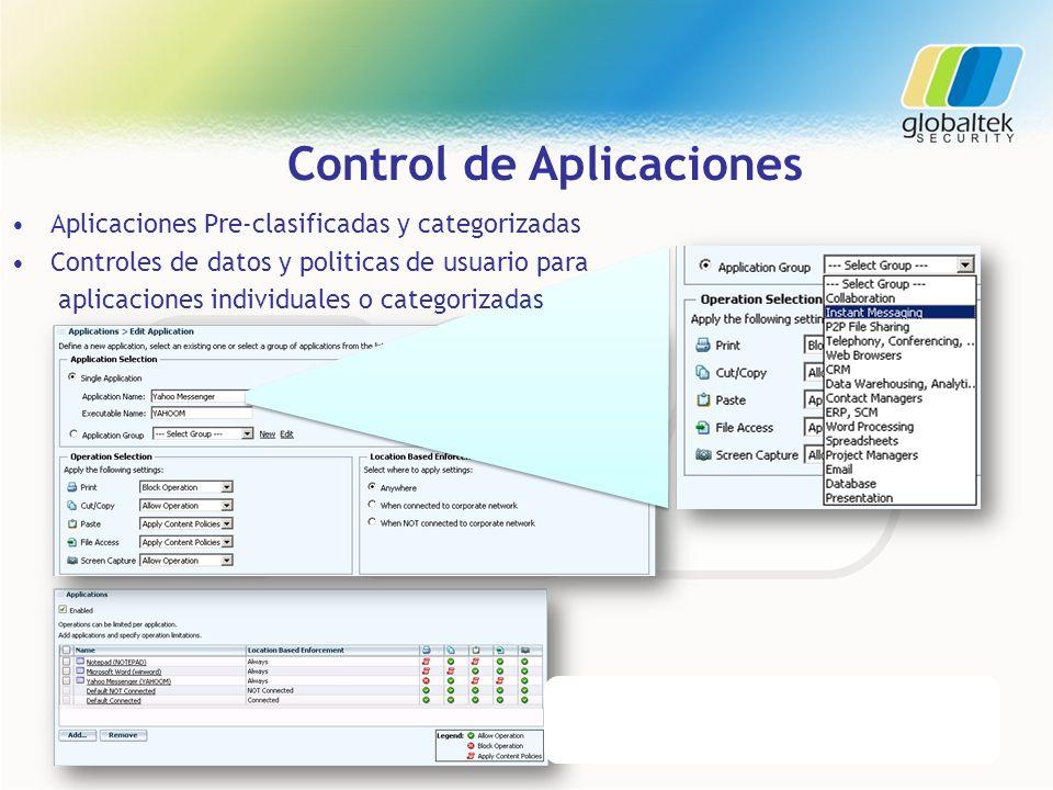 Control de Aplicaciones