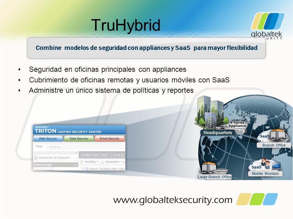 TruHybrid Seguridad en oficinas principales con appliances