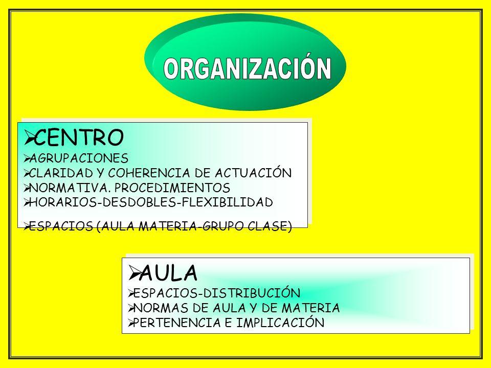 CENTRO AULA ORGANIZACIÓN AGRUPACIONES
