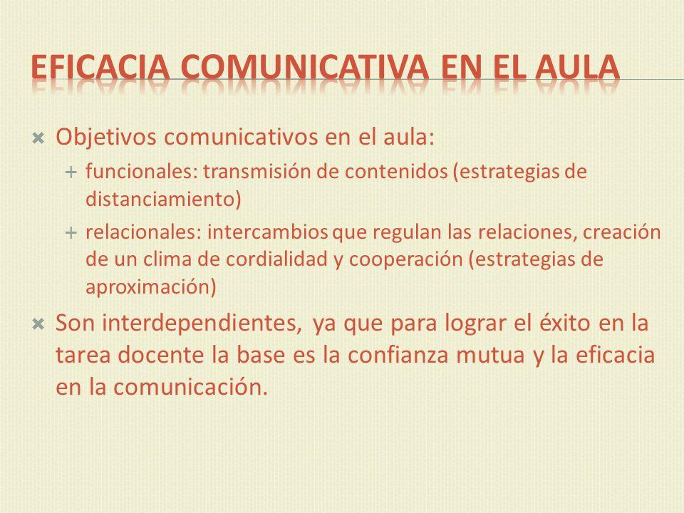 Eficacia comunicativa en el aula