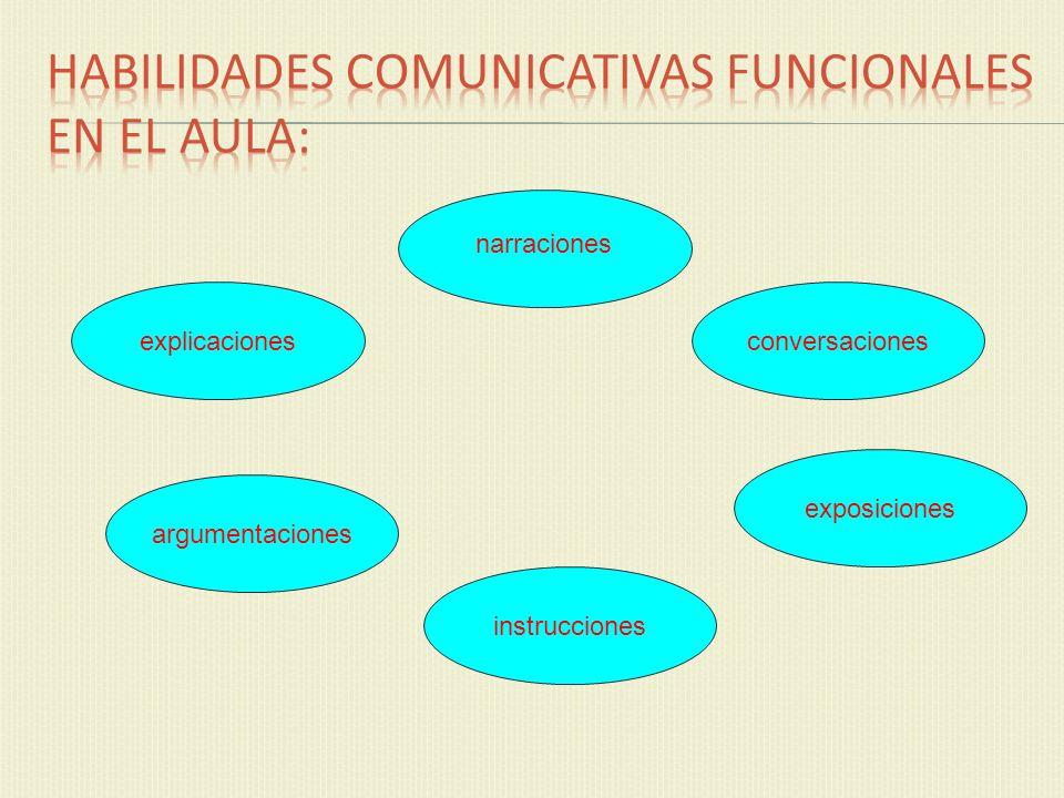 Habilidades comunicativas funcionales en el aula: