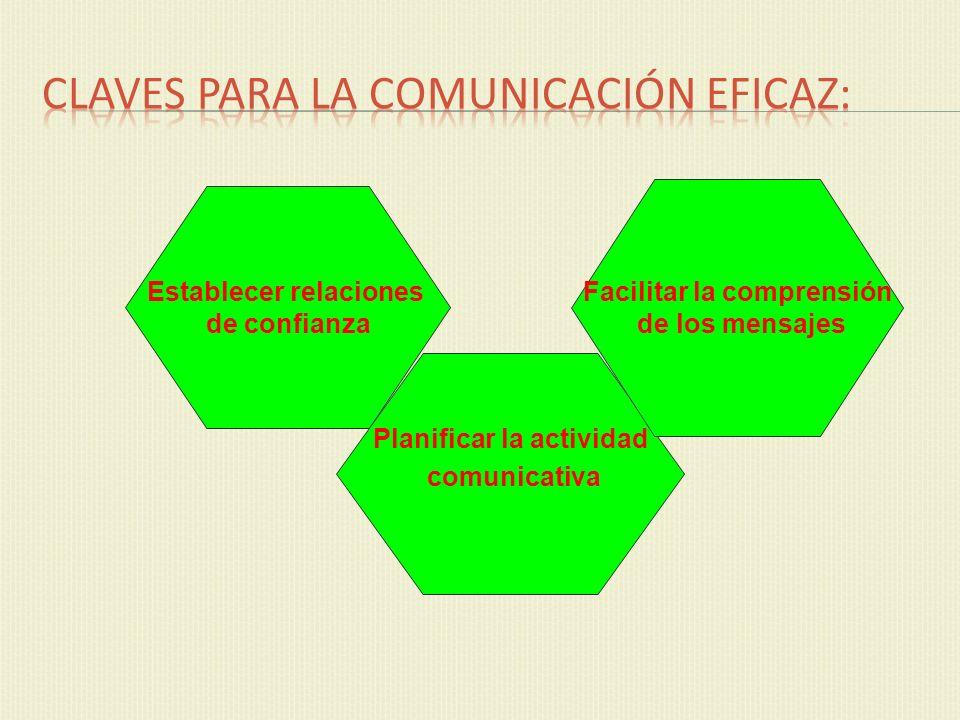 Claves para la comunicación eficaz: