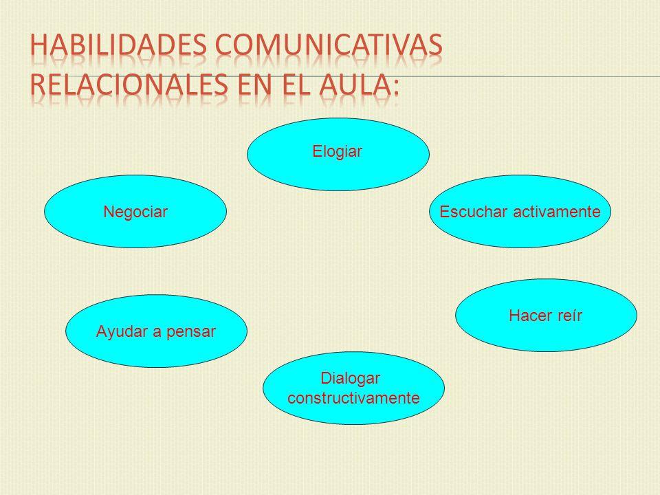 Habilidades comunicativas relacionales en el aula: