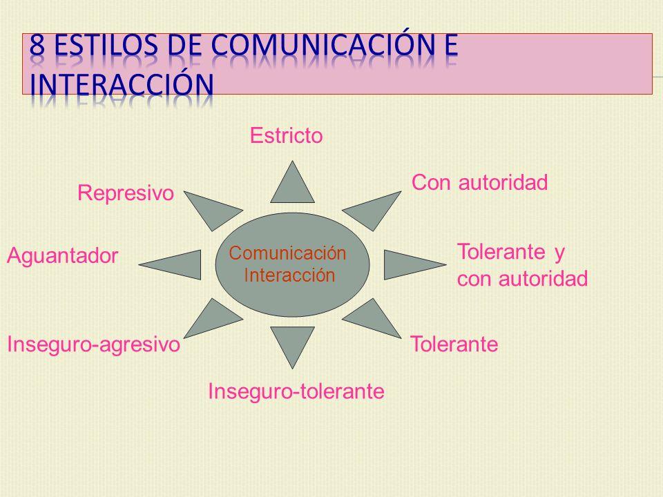 8 Estilos de comunicación e interacción