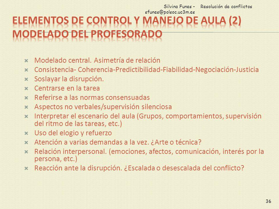 ELEMENTOS DE CONTROL Y MANEJO DE AULA (2) MODELADO DEL PROFESORADO