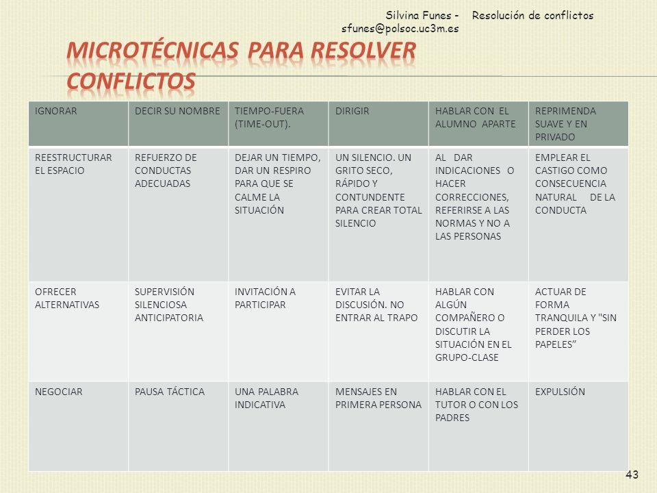MICROTÉCNICAS PARA RESOLVER CONFLICTOS