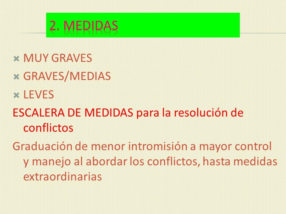 2. MEDIDAS MUY GRAVES GRAVES/MEDIAS LEVES