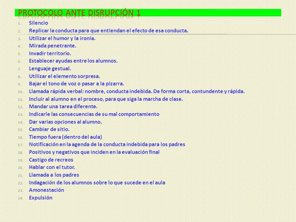 PROTOCOLO ANTE DISRUPCIÓN 1