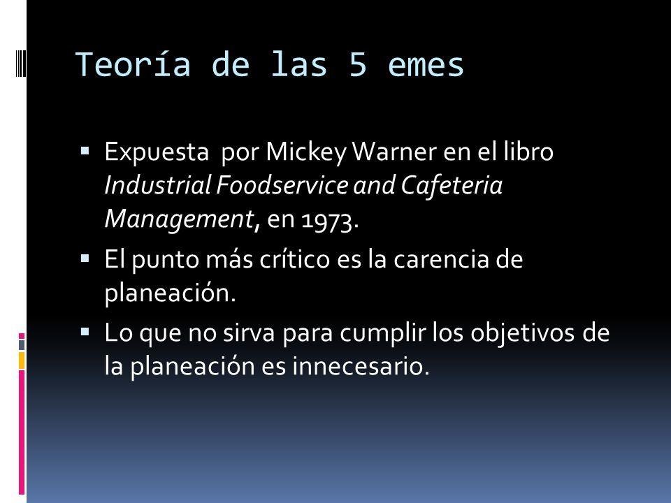 Teoría de las 5 emes Expuesta por Mickey Warner en el libro Industrial Foodservice and Cafeteria Management, en 1973.